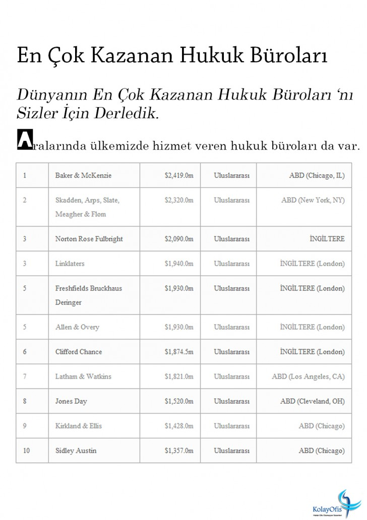 http://www.microdestek.com.tr/wp-content/uploads/2014/07/KolayOfis-Hukuk-Büro-Yönetimi-Defteri-20140609-728x1030.jpg