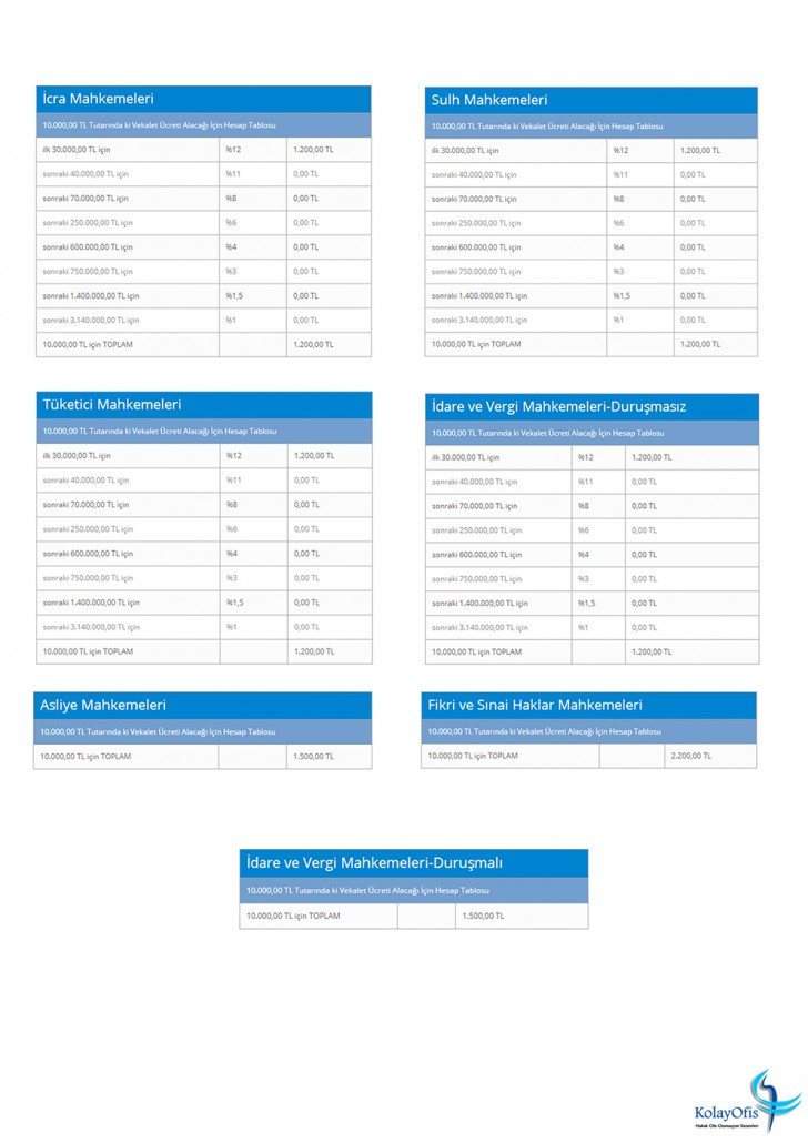 http://www.microdestek.com.tr/wp-content/uploads/2014/07/KolayOfis-Hukuk-Büro-Yönetimi-Defteri-201408028-728x1030.jpg